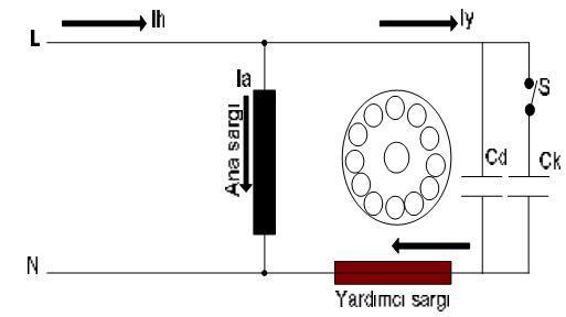 Bir fazlı yardımcı sargı motor
