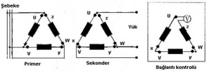 Üçgen üçgen bağlantı