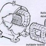 AC Motor Nedir?