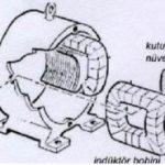 DC Motor Nedir?