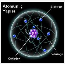 Atomun İç Yapısı