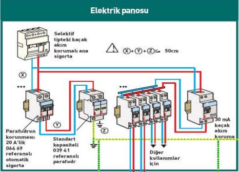 Parafudr Bağlantı Şeması