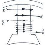 Kompunt Motor