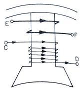 Eklemeli kompunt motor