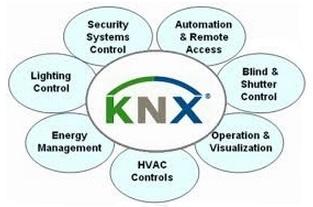 knx otomasyon