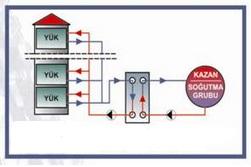 Plakalı Eşanjör Bağlantı Şeması