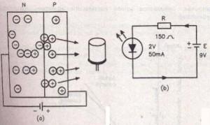 LED Devresi