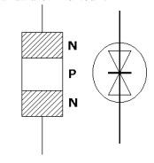 Simetrik Foto Diyot
