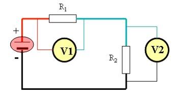renkli voltmetre