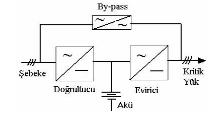 Devre Şeması