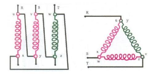 Üçgen Bağlantı Şeması