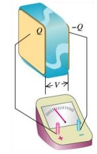 Elektrostatik Voltmetre ile Ölçüm