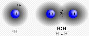 Hidrojen Atomları Arasındaki Kovalent Bağ
