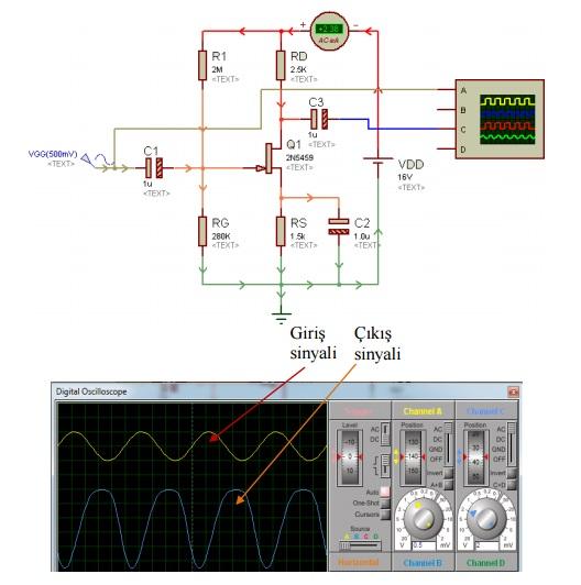 Gerilim bölücü polarmalı JFET yükselteç ve giriş-çıkış sinyal şekilleri (Şekil 8)