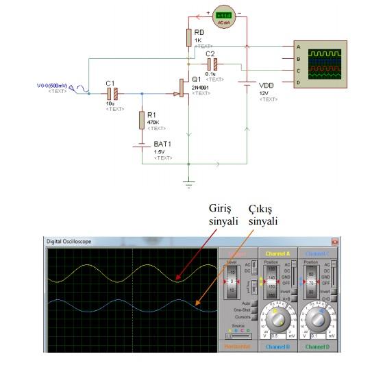 Sabit polarmalı JFET yükselteç ve giriş-çıkış sinyalleri (Şekil 6)