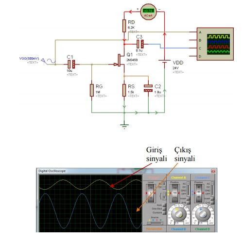 Self polarmalı JFET yükselteç devresi ve giriş-çıkış sinyal şekilleri (Şekil 7)