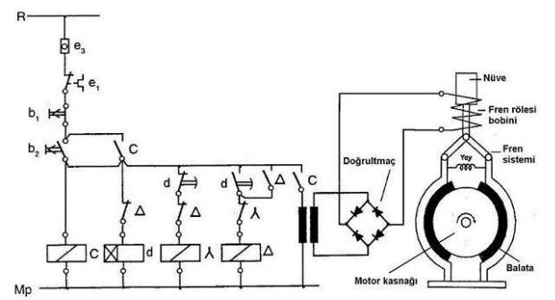 Yıldız-üçgen çalışan motorun balatalı frenleme durdurulmasına ait kumanda şeması