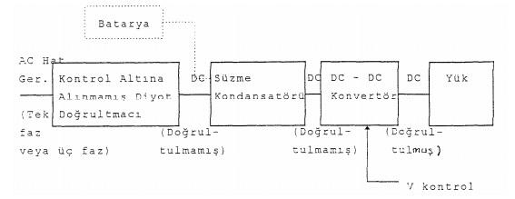 DC/DC konvertör sistemi