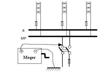 Megerle bir tesisatın yalıtkanlık direncinin ölçülmesi