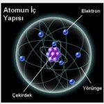 Atom ve Atomun Yapısı