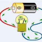 Elektrik Devresi Nedir?