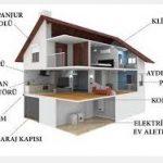 Akıllı Ev Otomasyon Sistemleri
