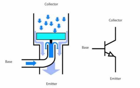 Musluk ve transistör benzetmesi