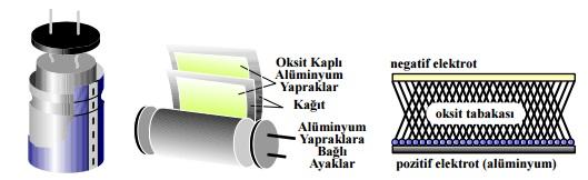 Elektrolitik Kondansatörün Kesiti ve Yapısı