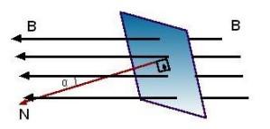 Yüzeyden geçen manyetik akı