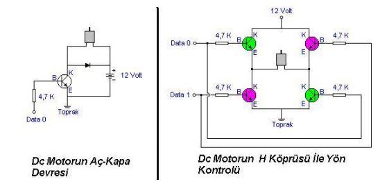 DC motorun temel kontrol devreleri
