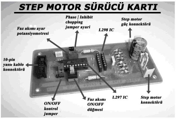 Step motor Sürücü Kartı
