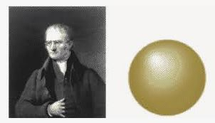 John Dalton ve John Dalton atom modeli